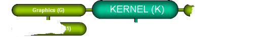 Kernel-Graphics